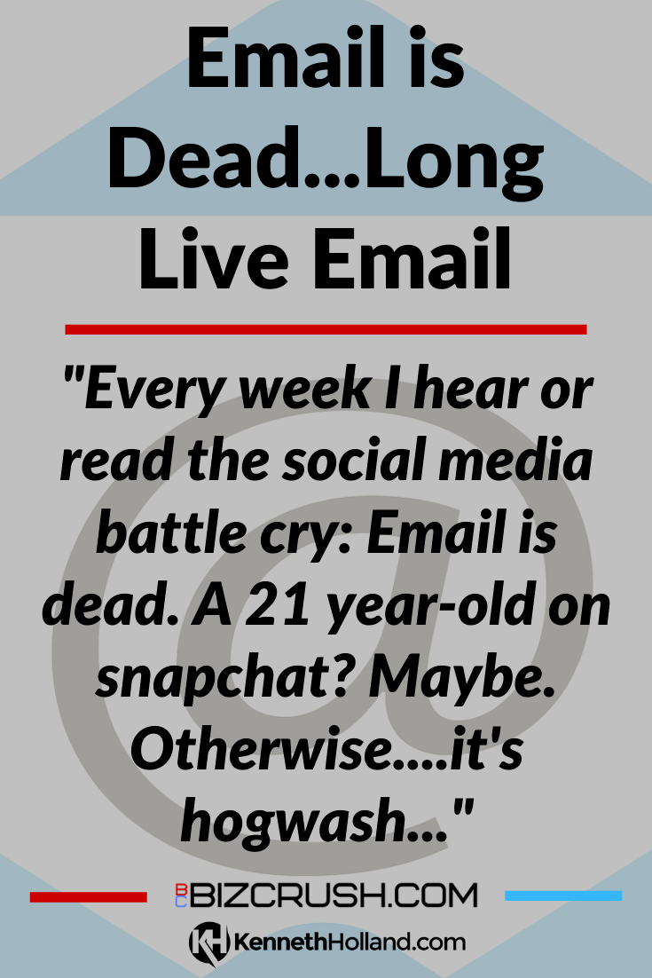 "The headline of this post ""Email is Dead…Long Live Email"" over a background image of an email 'at' symbol"